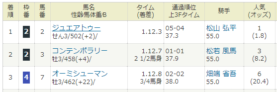 2017年10月14日・京都競馬7R.PNG
