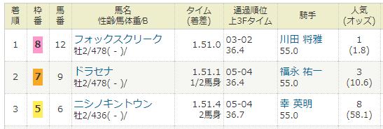2017年10月15日・京都競馬5R.PNG