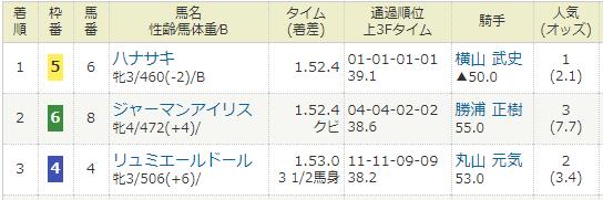 2017年10月28日・新潟競馬9R.PNG