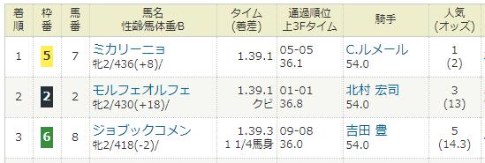 2017年10月29日・東京競馬3R.PNG