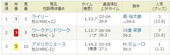 2018年03月31日・阪神競馬2R.PNG
