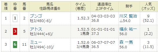 2018年07月07日・中京競馬2R.PNG