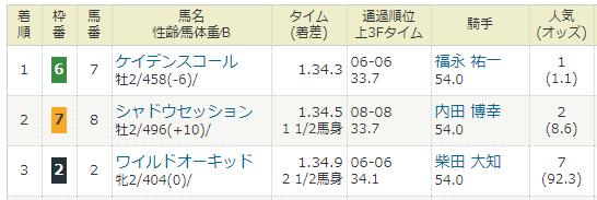 2018年07月29日・新潟競馬1R.PNG