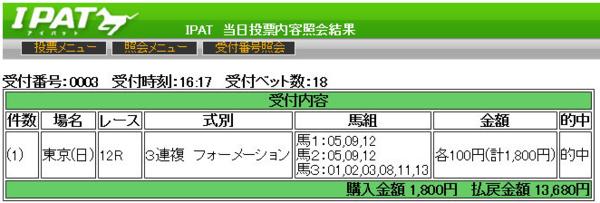 サンキタ・3連複13680円.PNG